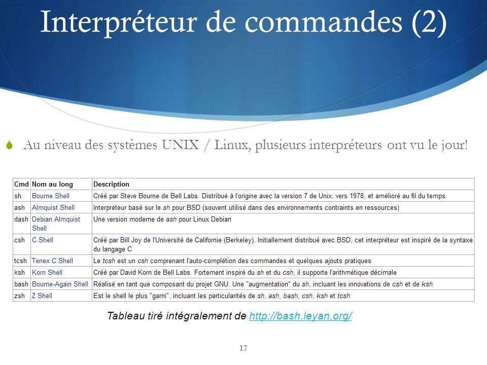 Interpréteur de commandes (2) 17 Au niveau des systèmes UNIX / Linux, plusieurs interpréteurs ont vu le jour! Tableau tiré intégralement de http://bas