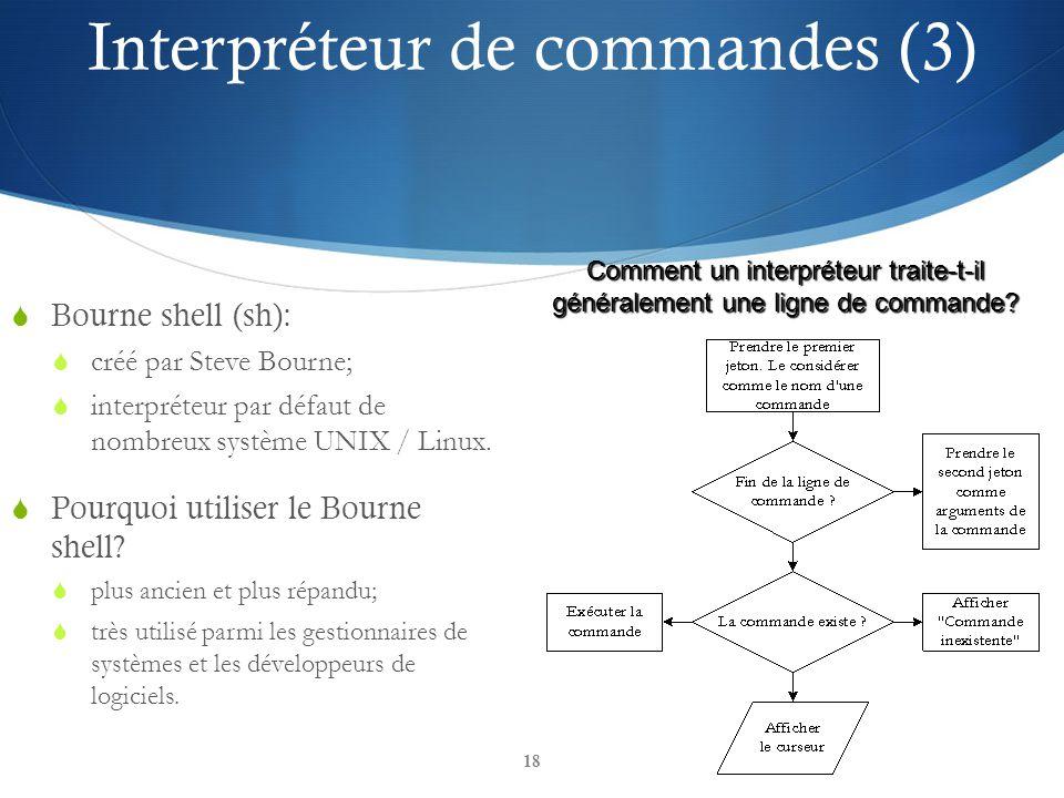 18 Bourne shell (sh): créé par Steve Bourne; interpréteur par défaut de nombreux système UNIX / Linux. Pourquoi utiliser le Bourne shell? plus ancien