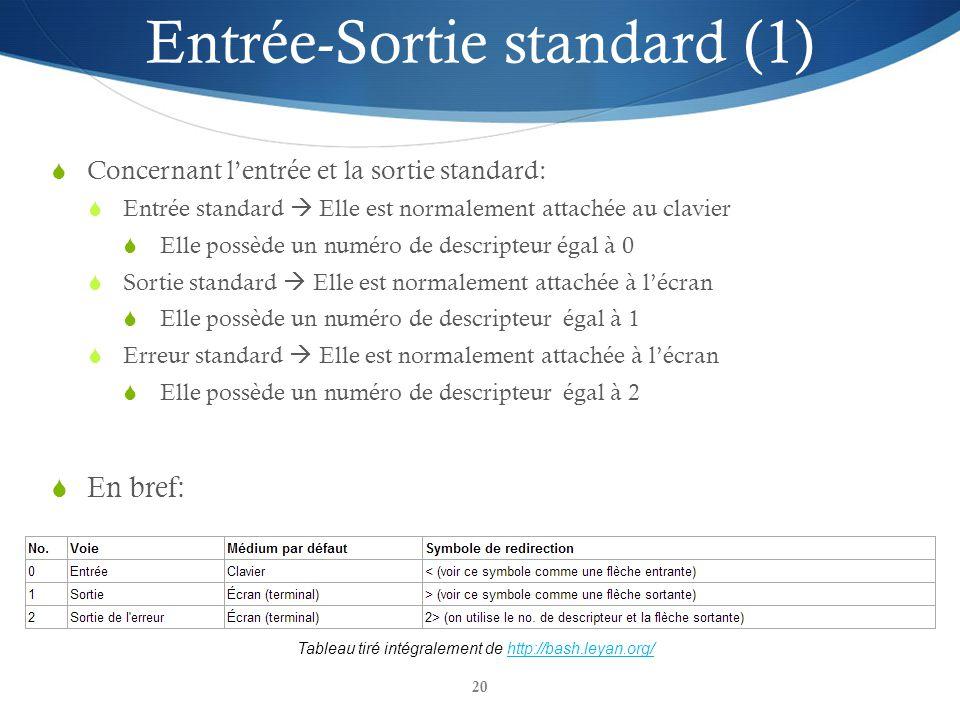 20 Concernant lentrée et la sortie standard: Entrée standard Elle est normalement attachée au clavier Elle possède un numéro de descripteur égal à 0 Sortie standard Elle est normalement attachée à lécran Elle possède un numéro de descripteur égal à 1 Erreur standard Elle est normalement attachée à lécran Elle possède un numéro de descripteur égal à 2 En bref: Entrée-Sortie standard (1) Tableau tiré intégralement de http://bash.leyan.org/http://bash.leyan.org/