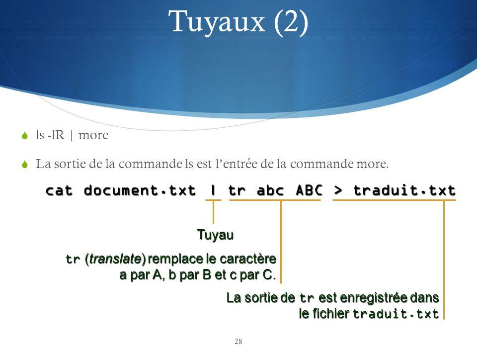 28 ls -lR | more La sortie de la commande ls est lentrée de la commande more. cat document.txt | tr abc ABC > traduit.txt Tuyau tr (translate) remplac