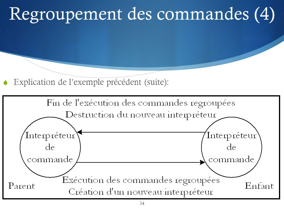 34 Explication de lexemple précédent (suite): Regroupement des commandes (4)