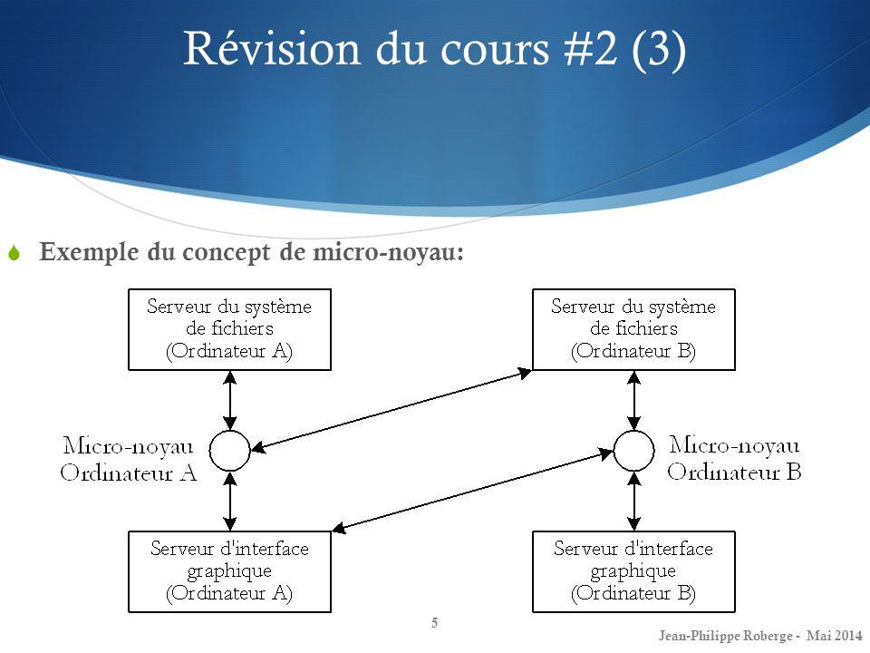 5 Exemple du concept de micro-noyau: Jean-Philippe Roberge - Mai 2014 Révision du cours #2 (3)