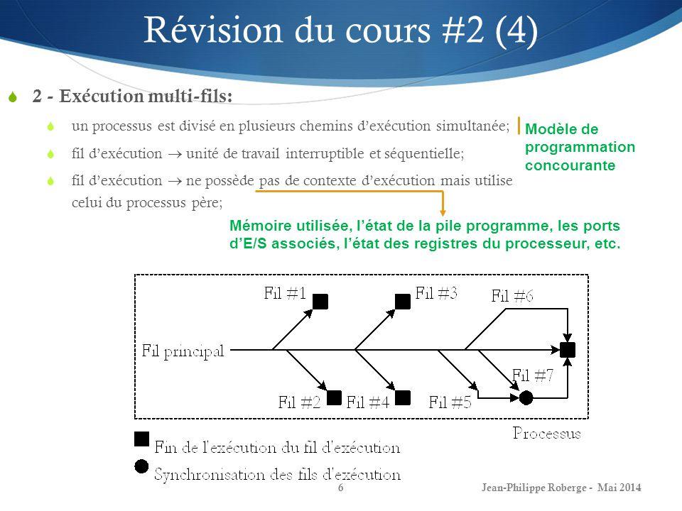 Jean-Philippe Roberge - Mai 20146 2 - Exécution multi-fils: un processus est divisé en plusieurs chemins dexécution simultanée; fil dexécution unité de travail interruptible et séquentielle; fil dexécution ne possède pas de contexte dexécution mais utilise celui du processus père; Révision du cours #2 (4) Mémoire utilisée, létat de la pile programme, les ports dE/S associés, létat des registres du processeur, etc.