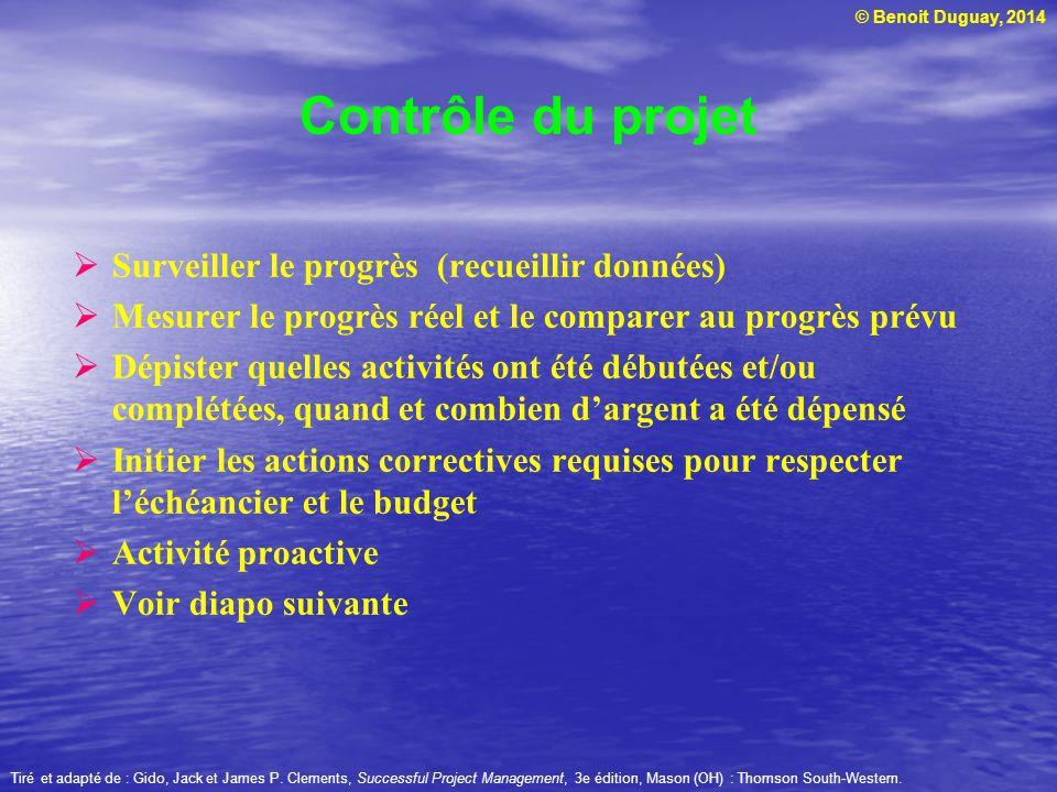 © Benoit Duguay, 2014 Surveiller le progrès (recueillir données) Mesurer le progrès réel et le comparer au progrès prévu Dépister quelles activités on