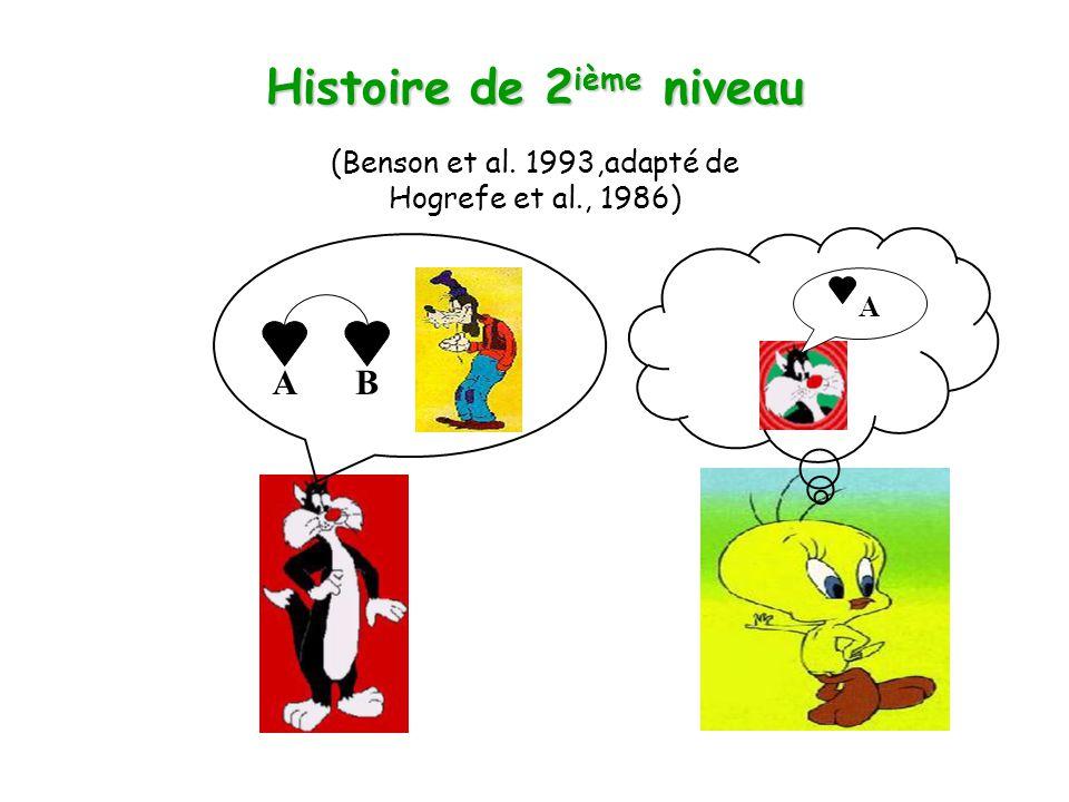 Histoire de 2 ième niveau (Benson et al. 1993,adapté de Hogrefe et al., 1986) AB A
