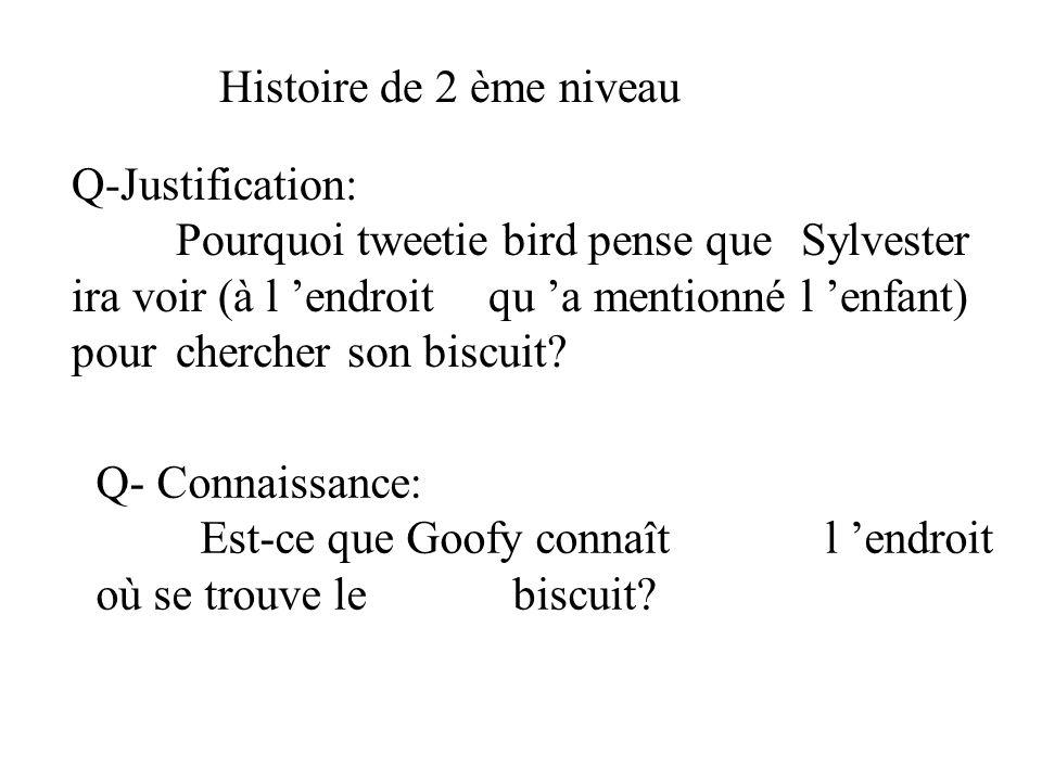 Q-Justification: Pourquoi tweetie bird pense que Sylvester ira voir (à l endroit qu a mentionné l enfant) pour chercher son biscuit? Q- Connaissance:
