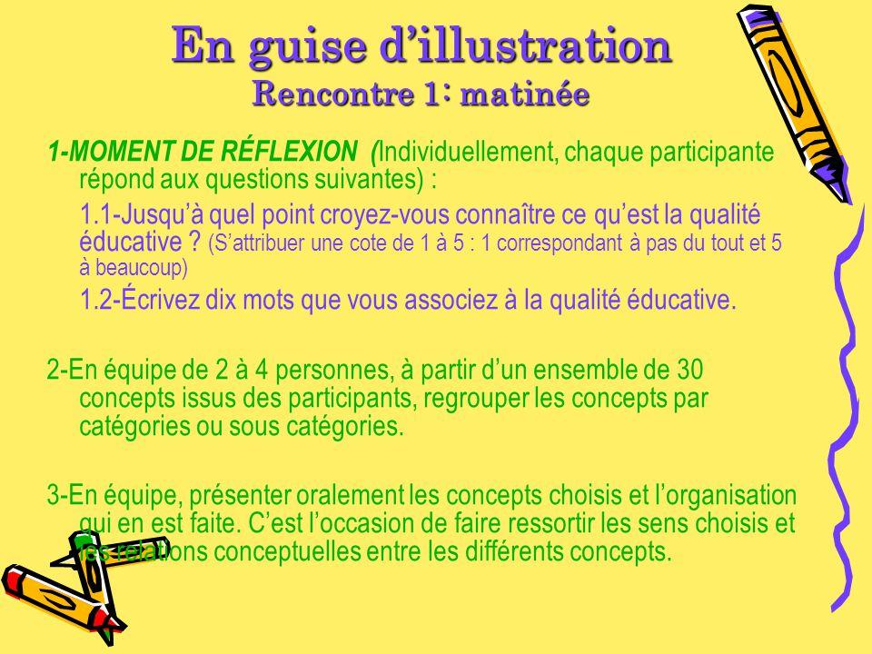En guise dillustration Rencontre 1: matinée 1-MOMENT DE RÉFLEXION ( Individuellement, chaque participante répond aux questions suivantes) : 1.1-Jusquà quel point croyez-vous connaître ce quest la qualité éducative .