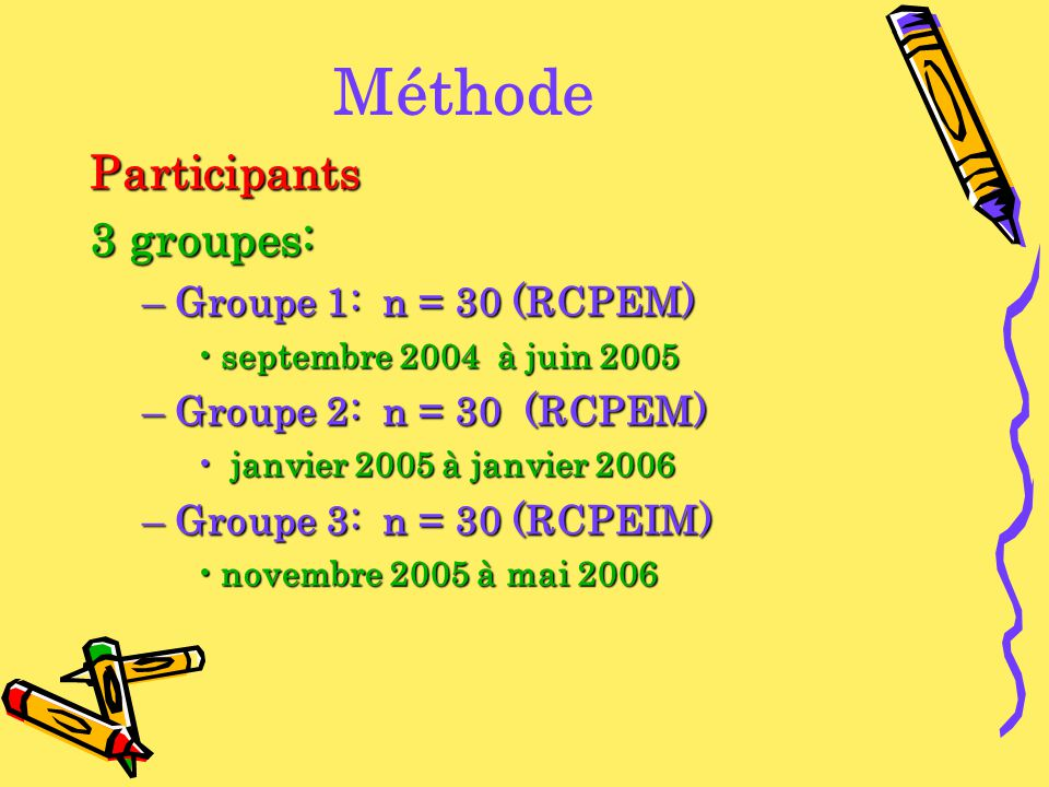 Méthode Participants 3 groupes: –Groupe 1: n = 30 (RCPEM) septembre 2004 à juin 2005septembre 2004 à juin 2005 –Groupe 2: n = 30 (RCPEM) janvier 2005 à janvier 2006 janvier 2005 à janvier 2006 –Groupe 3: n = 30 (RCPEIM) novembre 2005 à mai 2006novembre 2005 à mai 2006