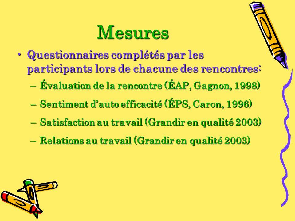 Mesures Questionnaires complétés par les participants lors de chacune des rencontres:Questionnaires complétés par les participants lors de chacune des