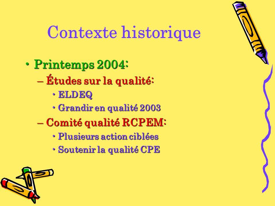 Contexte historique Printemps 2004:Printemps 2004: –Études sur la qualité: ELDEQELDEQ Grandir en qualité 2003Grandir en qualité 2003 –Comité qualité R