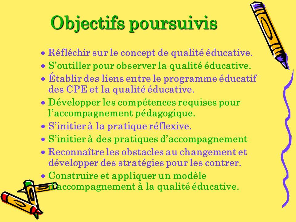 Objectifs poursuivis Réfléchir sur le concept de qualité éducative.