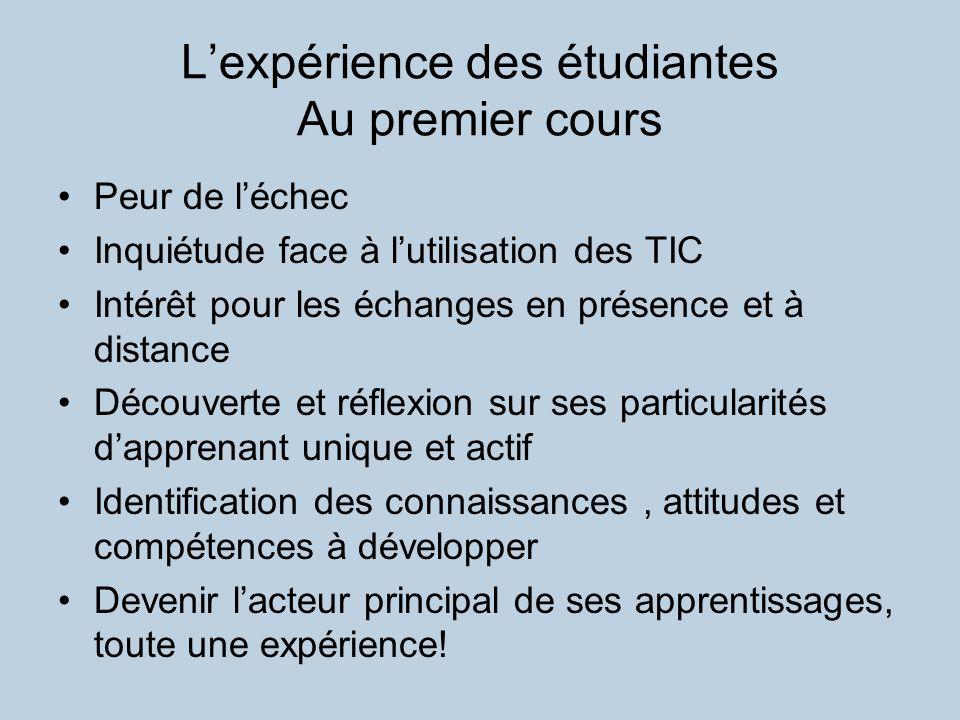 Lexpérience des étudiantes Au premier cours Peur de léchec Inquiétude face à lutilisation des TIC Intérêt pour les échanges en présence et à distance