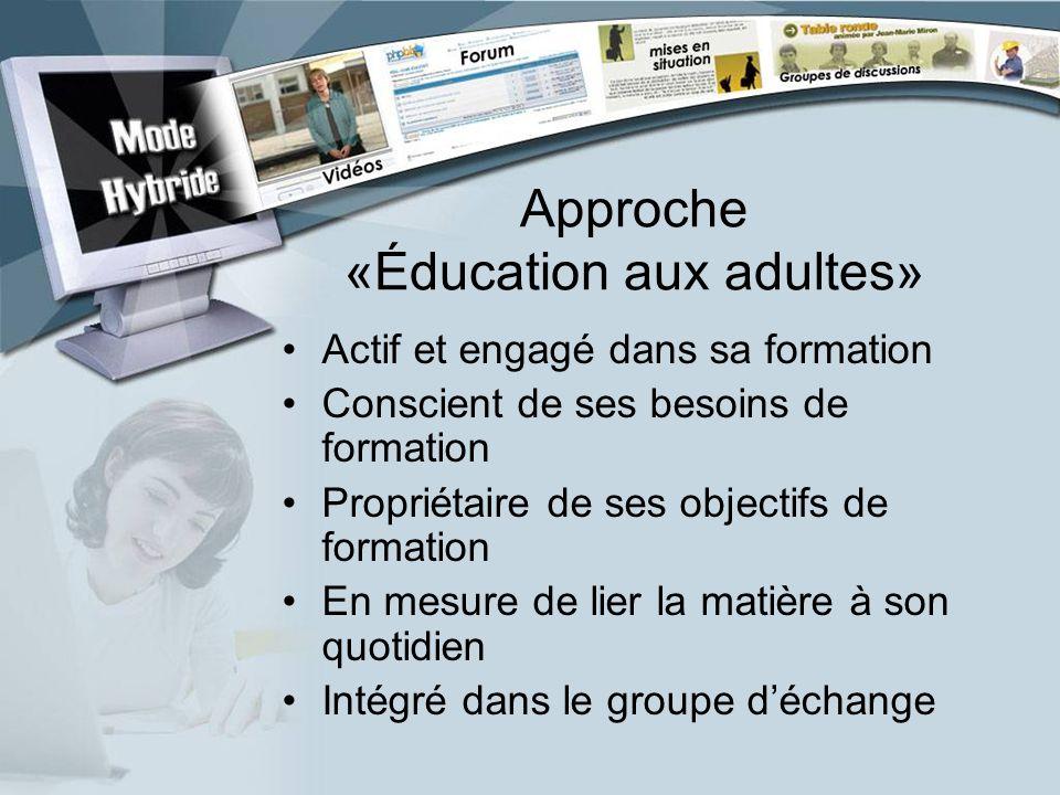 Approche «Éducation aux adultes» Actif et engagé dans sa formation Conscient de ses besoins de formation Propriétaire de ses objectifs de formation En mesure de lier la matière à son quotidien Intégré dans le groupe déchange