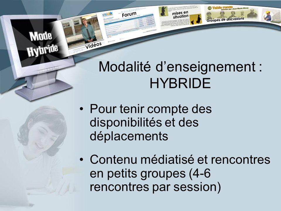 Modalité denseignement : HYBRIDE Pour tenir compte des disponibilités et des déplacements Contenu médiatisé et rencontres en petits groupes (4-6 renco