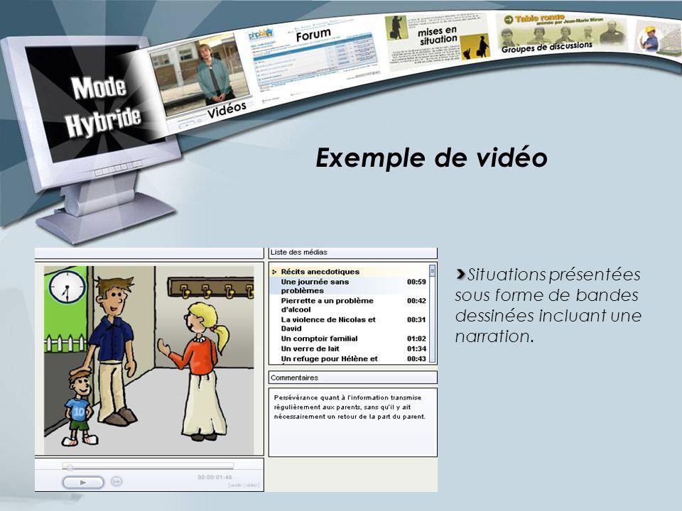 Exemple de vidéo Situations présentées sous forme de bandes dessinées incluant une narration.