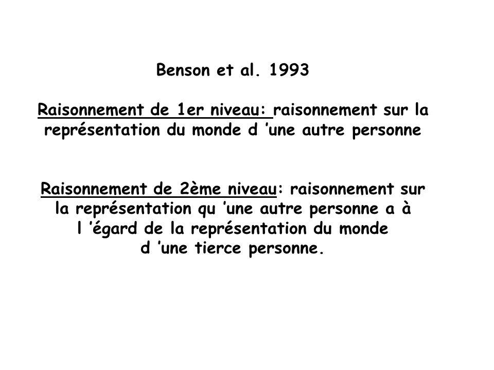 Benson et al. 1993 Raisonnement de 1er niveau: raisonnement sur la représentation du monde d une autre personne Raisonnement de 2ème niveau: raisonnem