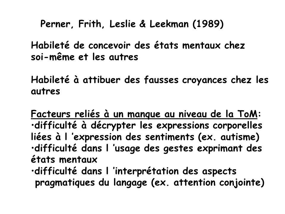 Perner, Frith, Leslie & Leekman (1989) Habileté de concevoir des états mentaux chez soi-même et les autres Habileté à attibuer des fausses croyances chez les autres Facteurs reliés à un manque au niveau de la ToM: difficulté à décrypter les expressions corporelles liées à l expression des sentiments (ex.