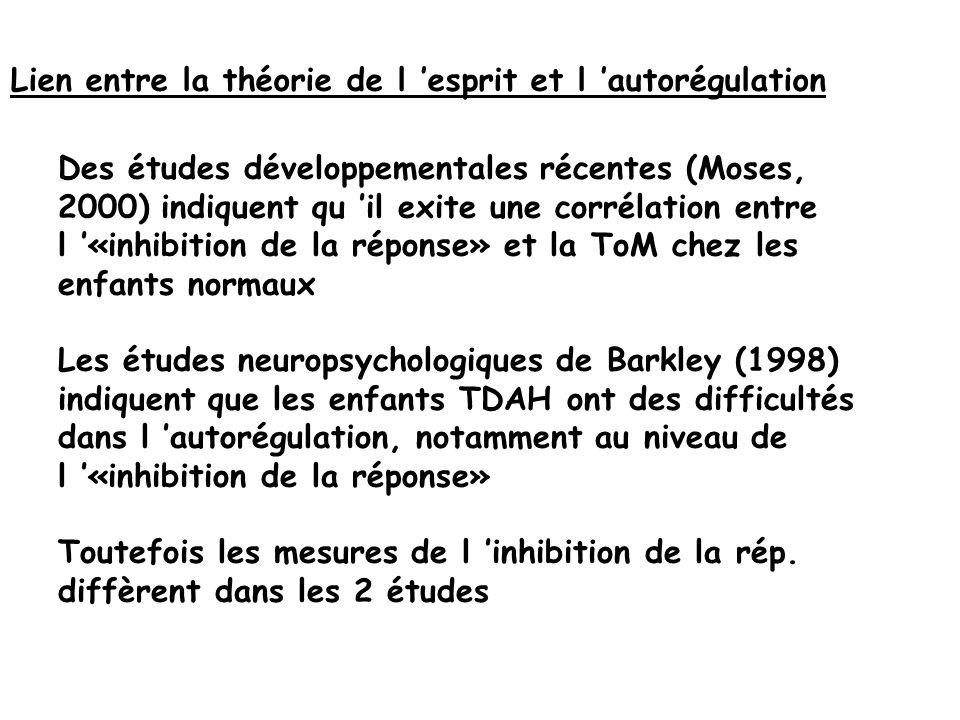 Lien entre la théorie de l esprit et l autorégulation Des études développementales récentes (Moses, 2000) indiquent qu il exite une corrélation entre l «inhibition de la réponse» et la ToM chez les enfants normaux Les études neuropsychologiques de Barkley (1998) indiquent que les enfants TDAH ont des difficultés dans l autorégulation, notamment au niveau de l «inhibition de la réponse» Toutefois les mesures de l inhibition de la rép.