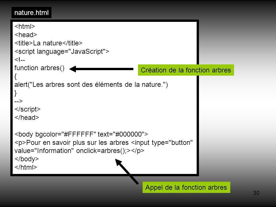 30 nature.html La nature <!-- function arbres() { alert( Les arbres sont des éléments de la nature. ) } --> Pour en savoir plus sur les arbres <input type= button value= Information onclick=arbres();> Création de la fonction arbres Appel de la fonction arbres