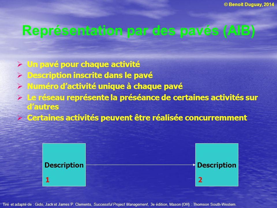 © Benoit Duguay, 2014 Un pavé pour chaque activité Description inscrite dans le pavé Numéro dactivité unique à chaque pavé Le réseau représente la pré