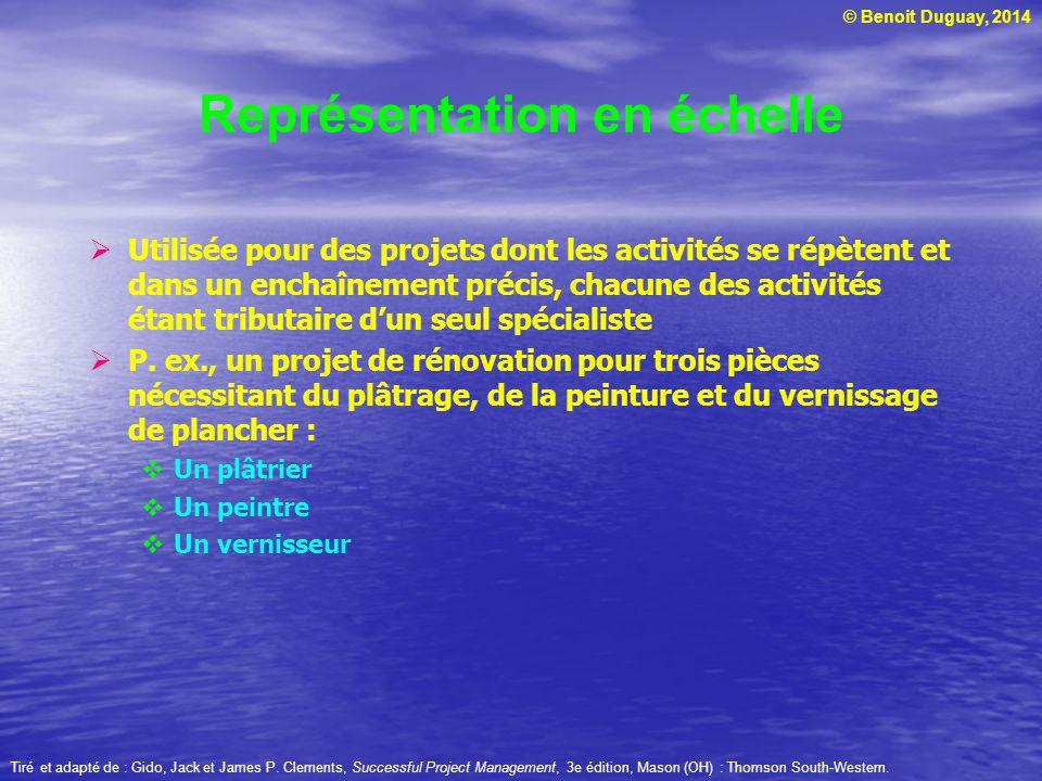 © Benoit Duguay, 2014 Utilisée pour des projets dont les activités se répètent et dans un enchaînement précis, chacune des activités étant tributaire
