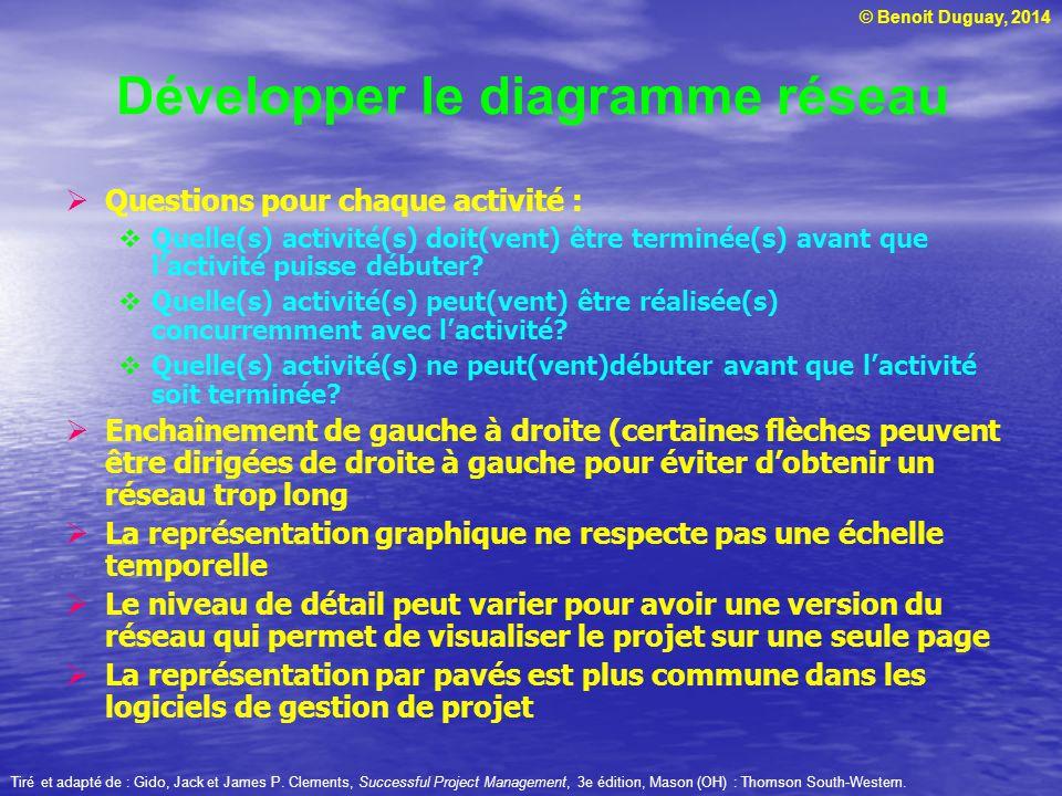 © Benoit Duguay, 2014 Questions pour chaque activité : Quelle(s) activité(s) doit(vent) être terminée(s) avant que lactivité puisse débuter? Quelle(s)