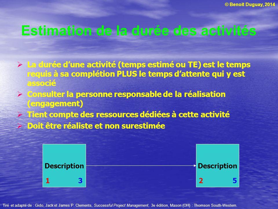 © Benoit Duguay, 2014 La durée dune activité (temps estimé ou TE) est le temps requis à sa complétion PLUS le temps dattente qui y est associé Consult