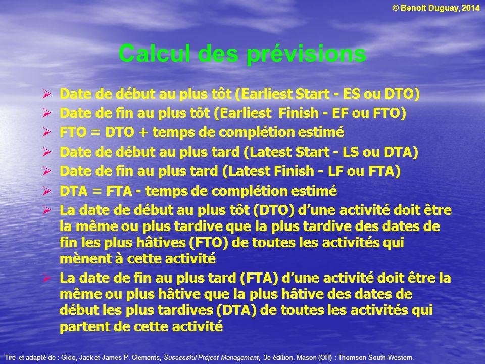 © Benoit Duguay, 2014 Date de début au plus tôt (Earliest Start - ES ou DTO) Date de fin au plus tôt (Earliest Finish - EF ou FTO) FTO = DTO + temps d