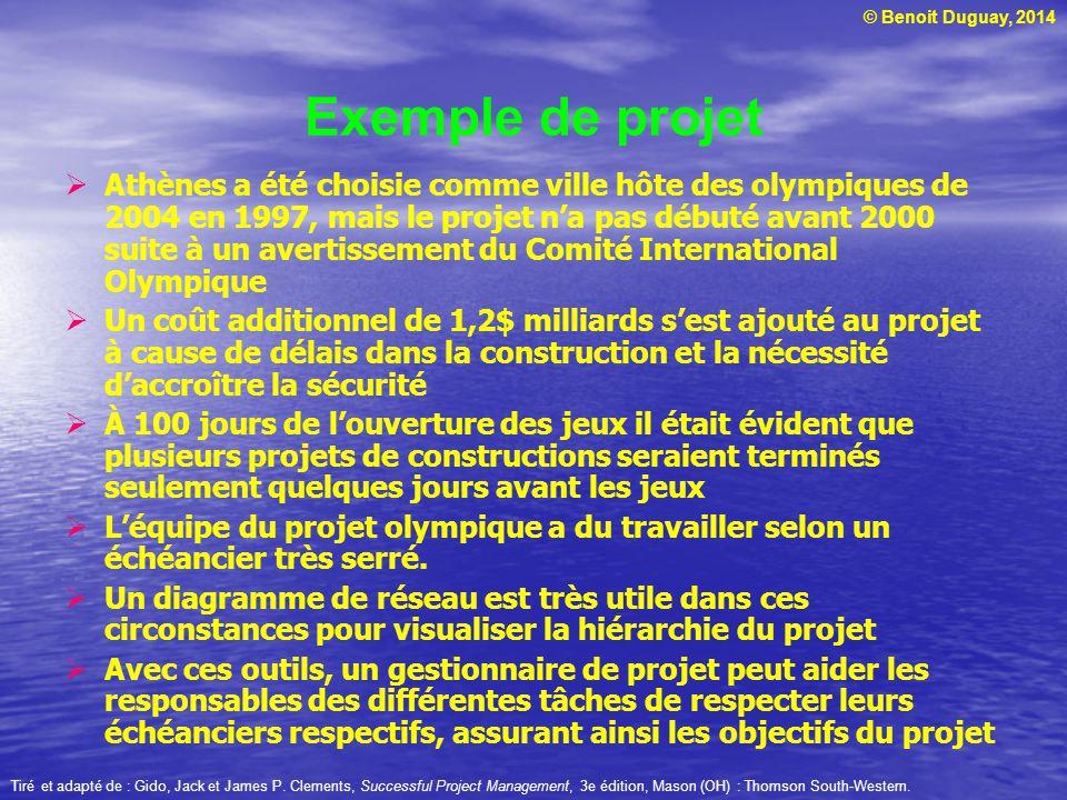© Benoit Duguay, 2014 Athènes a été choisie comme ville hôte des olympiques de 2004 en 1997, mais le projet na pas débuté avant 2000 suite à un averti