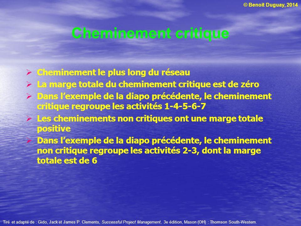 © Benoit Duguay, 2014 Cheminement le plus long du réseau La marge totale du cheminement critique est de zéro Dans lexemple de la diapo précédente, le