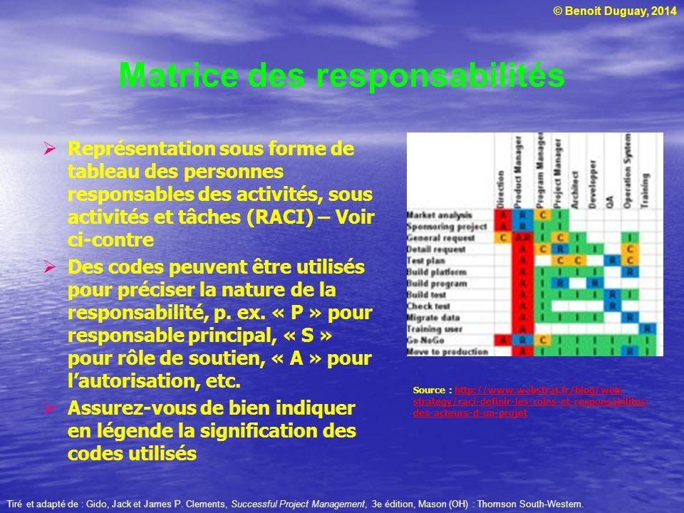 © Benoit Duguay, 2014 Matrice des responsabilités Représentation sous forme de tableau des personnes responsables des activités, sous activités et tâc