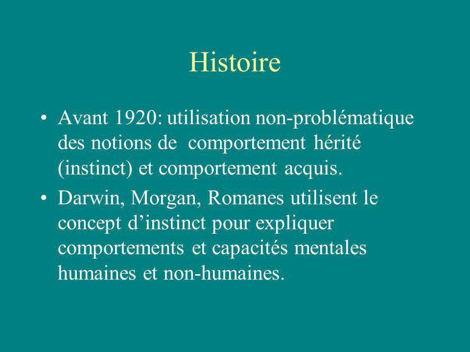 Histoire Avant 1920: utilisation non-problématique des notions de comportement hérité (instinct) et comportement acquis.