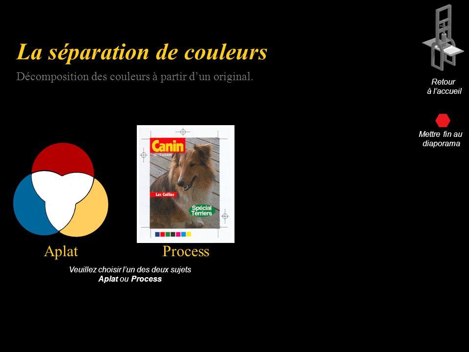La séparation de couleurs AplatProcess Veuillez choisir lun des deux sujets Aplat ou Process Retour à laccueil Décomposition des couleurs à partir dun original.