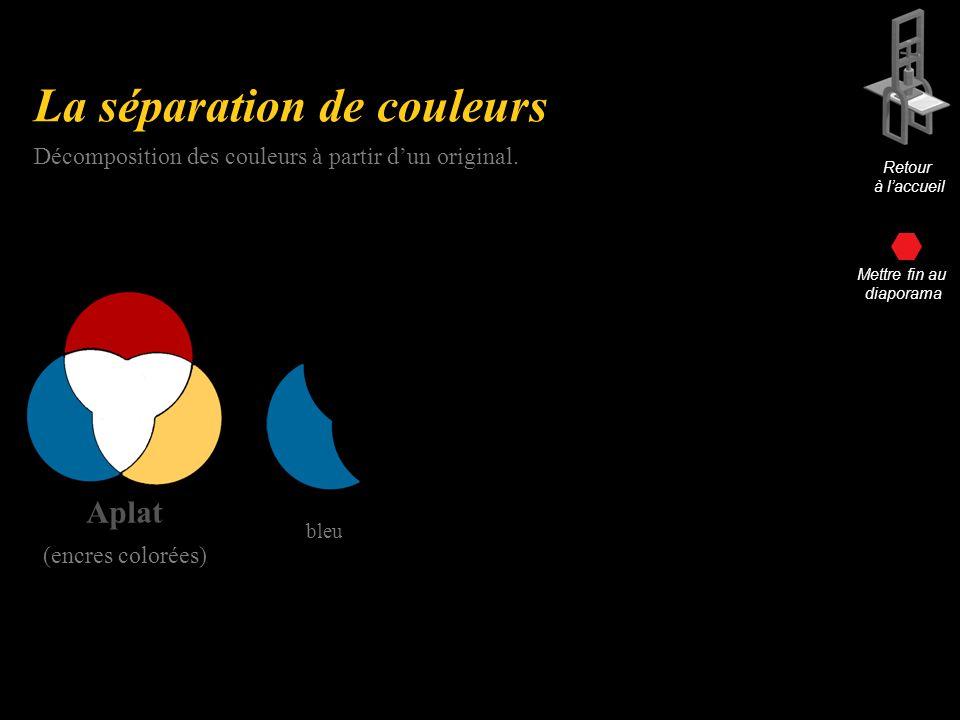 La séparation de couleurs Décomposition des couleurs à partir dun original.