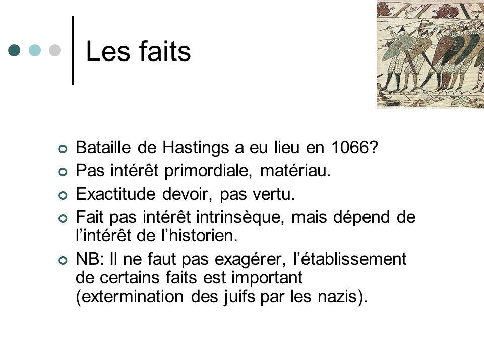 Les faits Bataille de Hastings a eu lieu en 1066? Pas intérêt primordiale, matériau. Exactitude devoir, pas vertu. Fait pas intérêt intrinsèque, mais