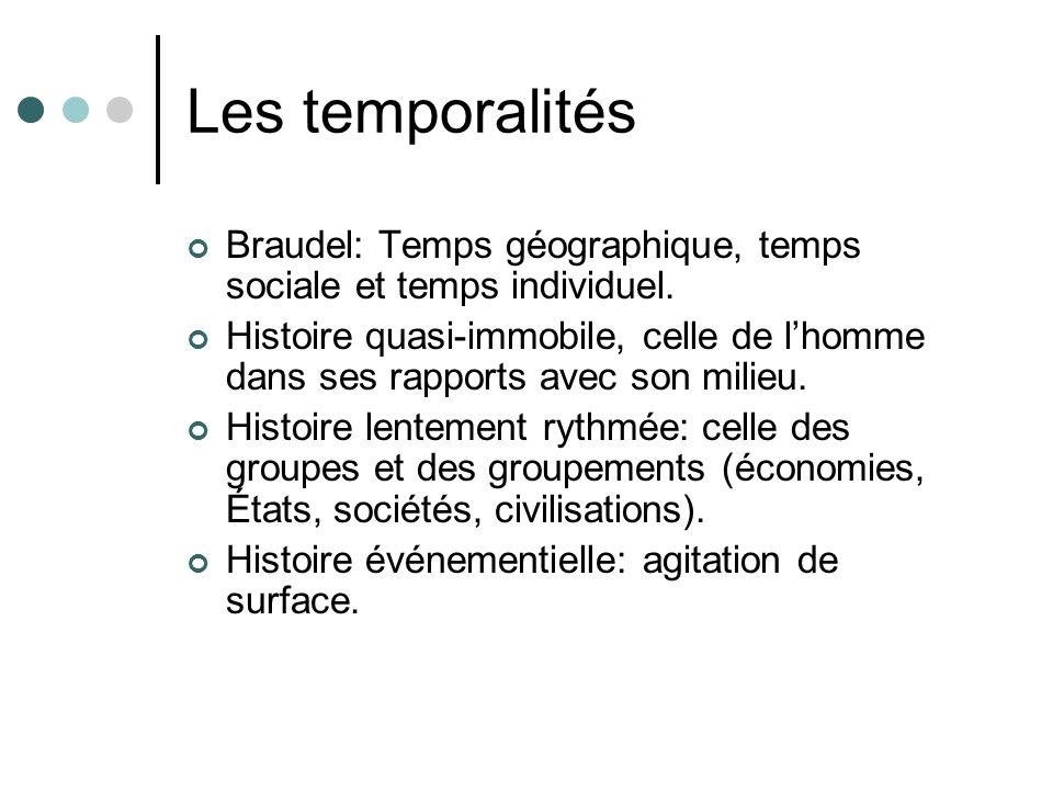 Les temporalités Braudel: Temps géographique, temps sociale et temps individuel. Histoire quasi-immobile, celle de lhomme dans ses rapports avec son m
