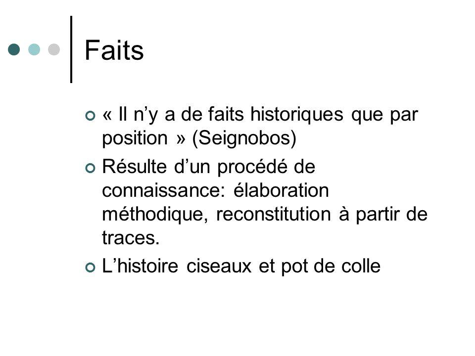 Faits « Il ny a de faits historiques que par position » (Seignobos) Résulte dun procédé de connaissance: élaboration méthodique, reconstitution à partir de traces.