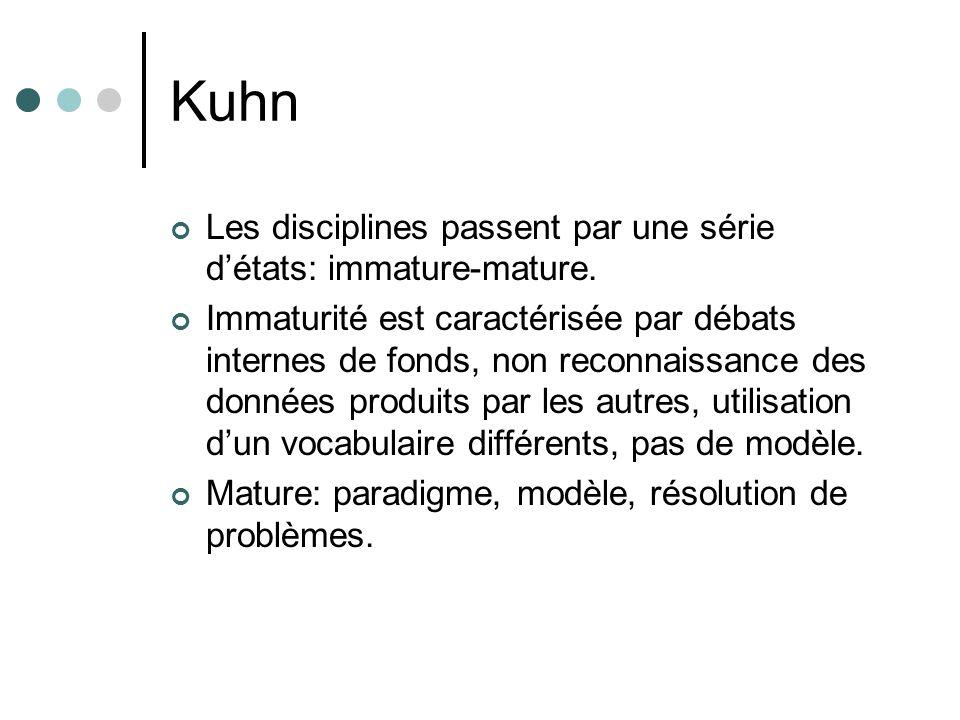 Kuhn Les disciplines passent par une série détats: immature-mature.