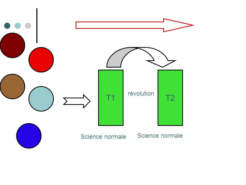 T1T2 révolution Science normale