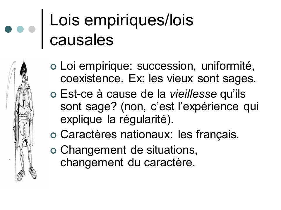 Lois empiriques/lois causales Loi empirique: succession, uniformité, coexistence.