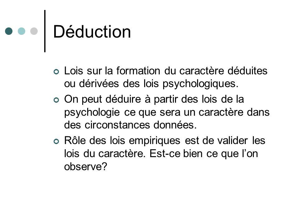 Déduction Lois sur la formation du caractère déduites ou dérivées des lois psychologiques.