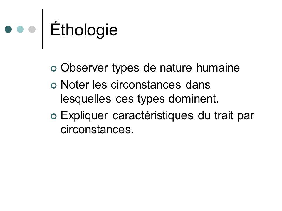 Éthologie Observer types de nature humaine Noter les circonstances dans lesquelles ces types dominent.