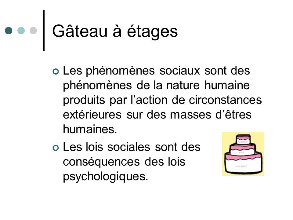 Gâteau à étages Les phénomènes sociaux sont des phénomènes de la nature humaine produits par laction de circonstances extérieures sur des masses dêtres humaines.