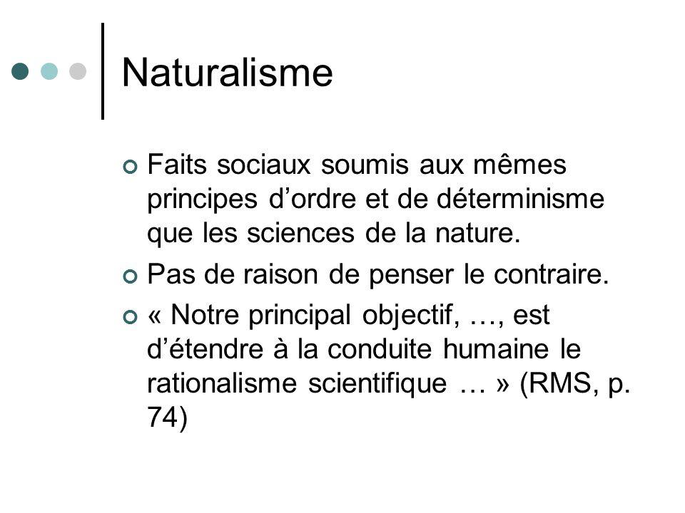 Naturalisme Faits sociaux soumis aux mêmes principes dordre et de déterminisme que les sciences de la nature.