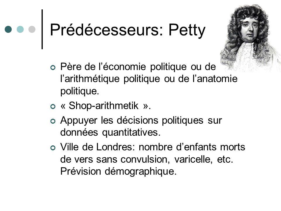 Prédécesseurs: Petty Père de léconomie politique ou de larithmétique politique ou de lanatomie politique.