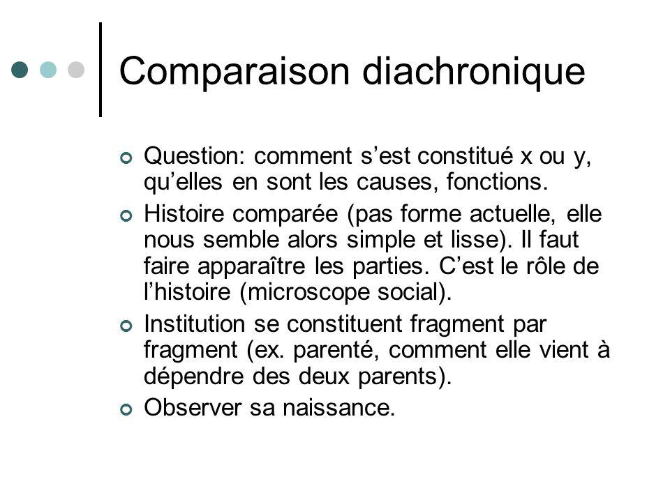 Comparaison diachronique Question: comment sest constitué x ou y, quelles en sont les causes, fonctions.
