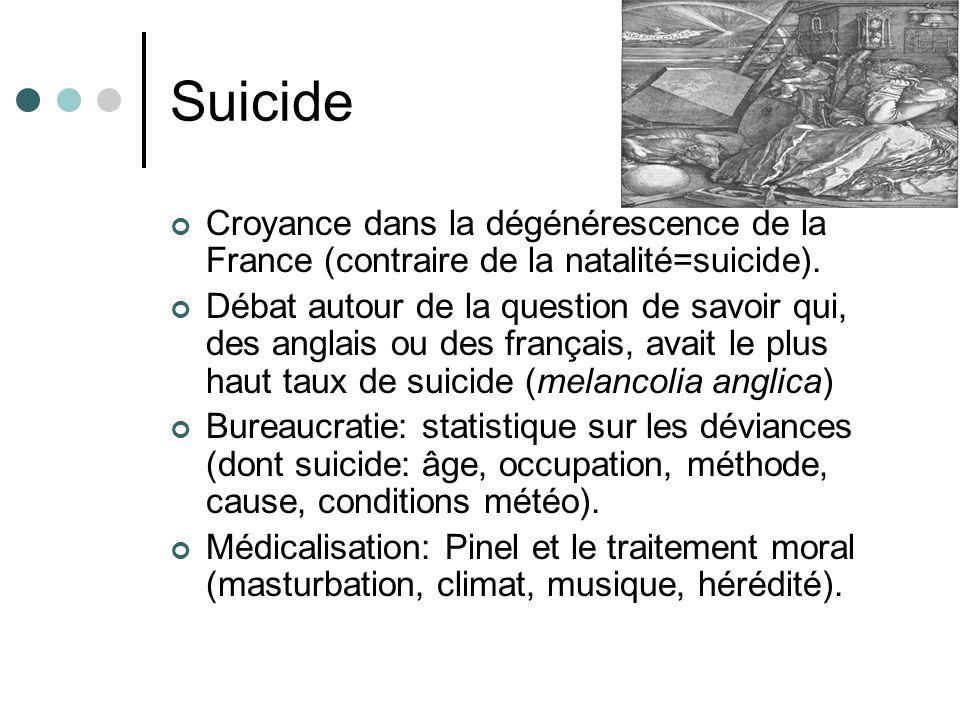 Suicide Croyance dans la dégénérescence de la France (contraire de la natalité=suicide).