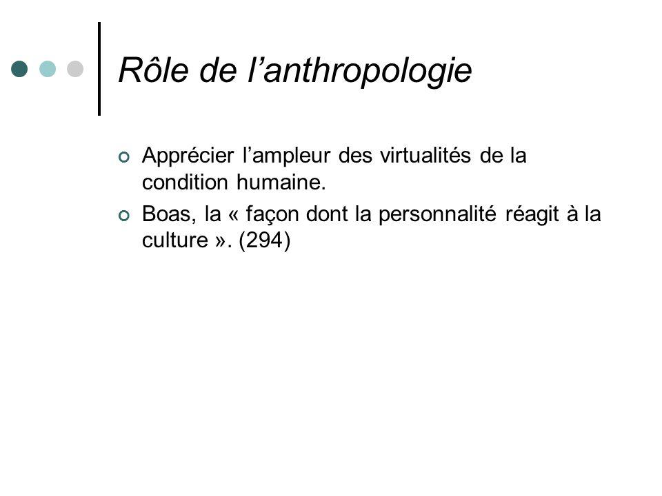 Rôle de lanthropologie Apprécier lampleur des virtualités de la condition humaine.