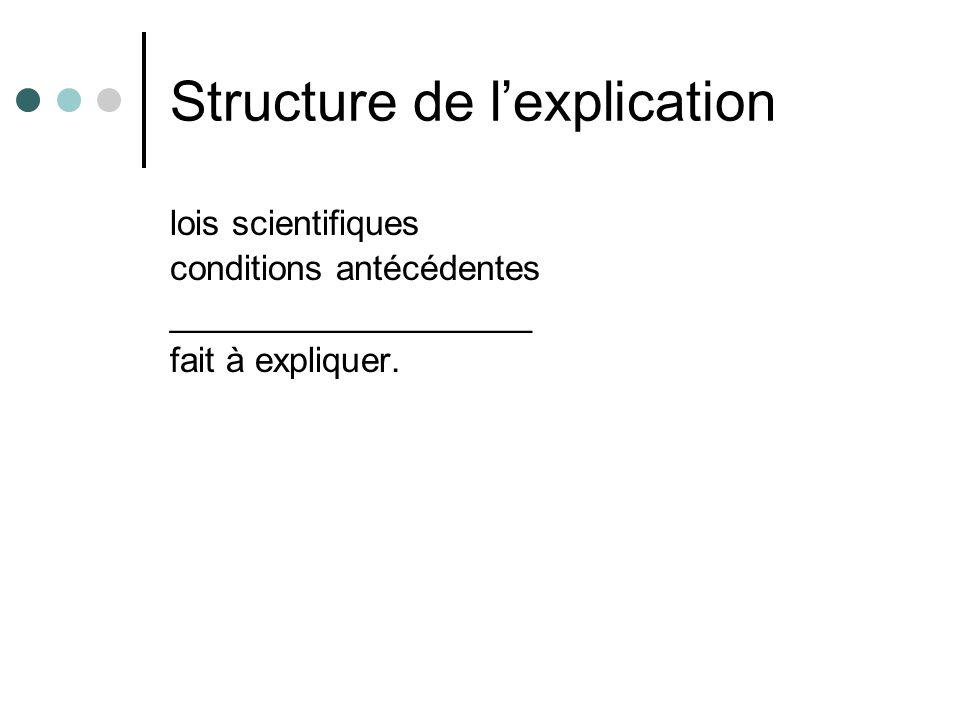 Structure de lexplication lois scientifiques conditions antécédentes ___________________ fait à expliquer.