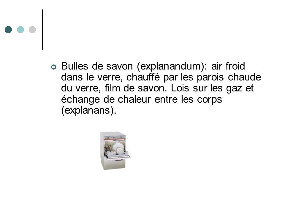 Bulles de savon (explanandum): air froid dans le verre, chauffé par les parois chaude du verre, film de savon. Lois sur les gaz et échange de chaleur